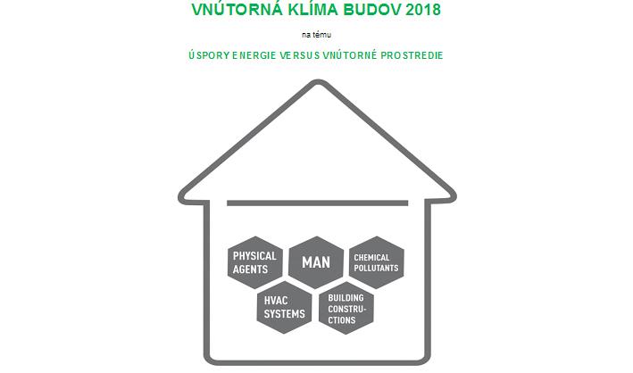 Konferencia Vnútorná klíma budov 2018