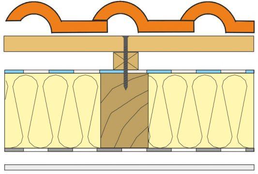Obr. 3 Perforácia tepelnej izolácie medzi krokvami kotvením