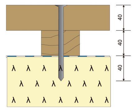 Obr. 7 Perforácie hydroizolácie a tepelnoizolačnej dosky PIR kotvením