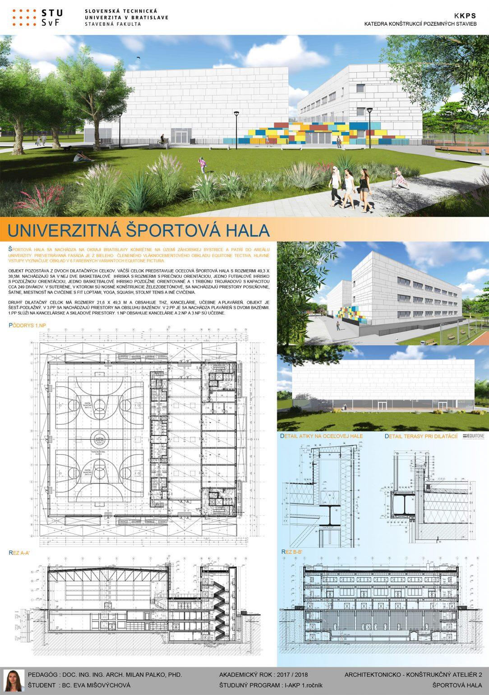 Víťazný návrh univerzitnej športovej haly Bc. Evy Mišovýchovej