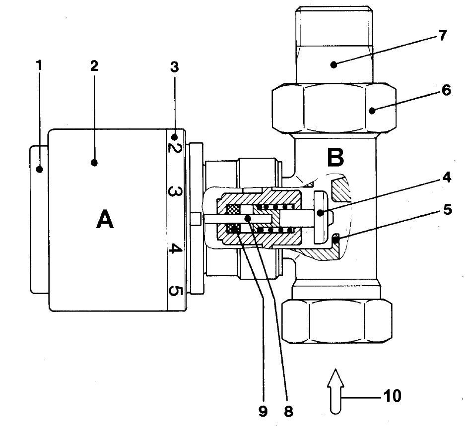 Obr. 3 Viacúčelový okruh asieť na prenos údajov [prekreslené podľa 6] 1 – centrálna riadiaca jednotka, 2 – zbernica prenosu údajov, 3 – miestny regulátor, 4 – viacúčelový okruh