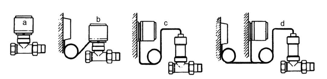 Obr. 4 Regulačný ventil stermostatickou hlavicou [13] A– termostatická hlavica, B – teleso ventilu, 1 – snímač, 2 – ovládač teploty, 3 – stupnica ovládania teploty, 4 – tanierová kužeľka, 5 – sedlo ventilu, 6 – presuvná matica, 7 – hrdlo na pripojenie, 8 – vreteno, 9 – tesnenie ventilu, 10 – smer prietoku