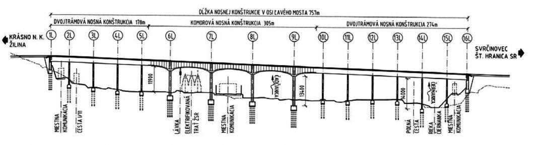 Obr. 7 Pozdĺžny rez ľavým mostom