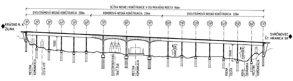 Obr. 8 Pozdĺžny rez pravým mostom