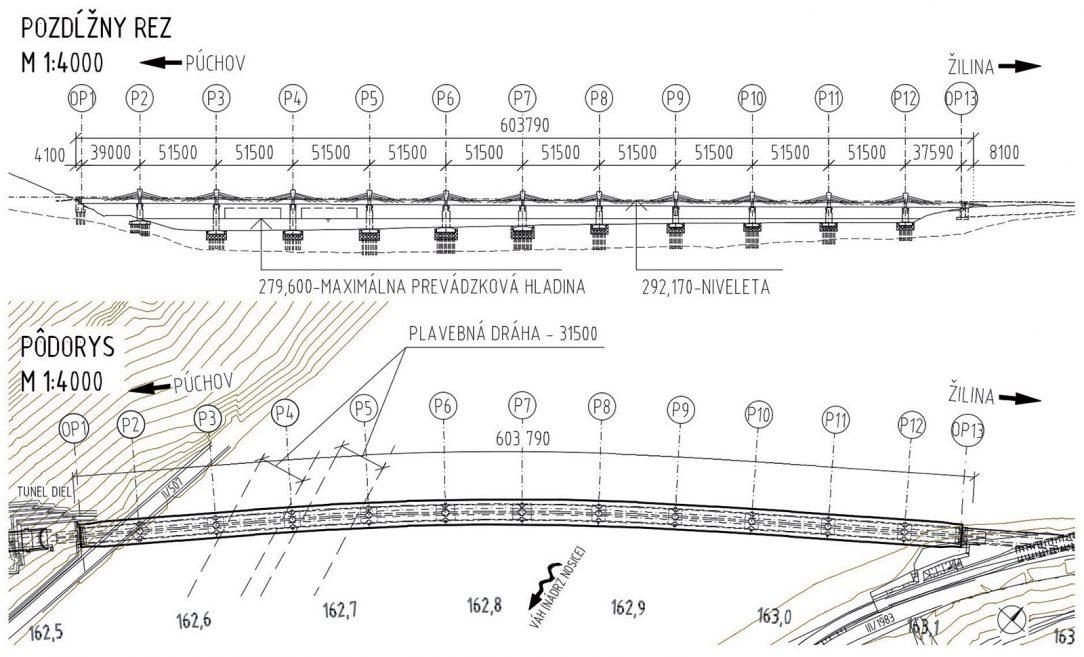Vzorový priečny rez podperou v poli