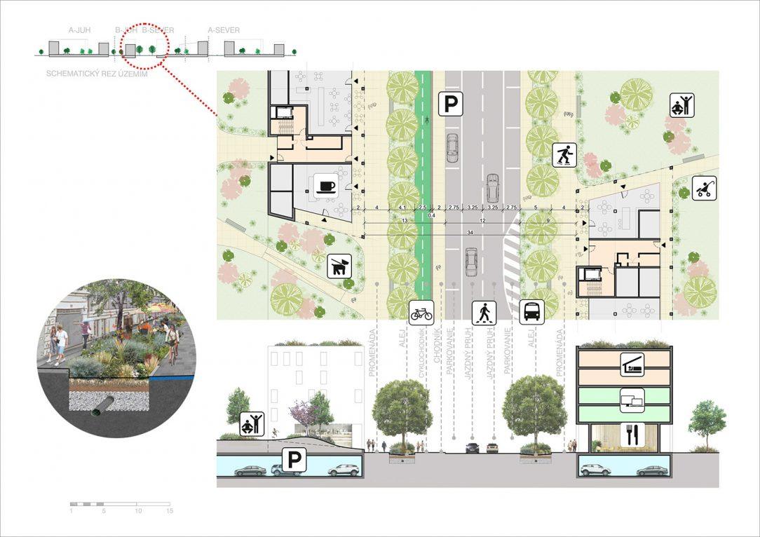 Celá štvrť je navrhnutá ako plnohodnotný mix polyfunkcií.