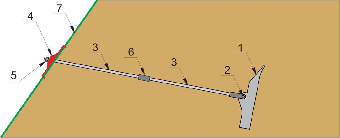 Obr. 1 Schéma mechanickej zemnej kotvy ZUBOR 1 – kotviaca hlava, 2 – kĺbové spojenie, 3 – kotevná tyč, 4 – roznášacia platňa, 5 – poistná matica, 6 – spojovník, 7 – povrch zabezpečovanej konštrukcie