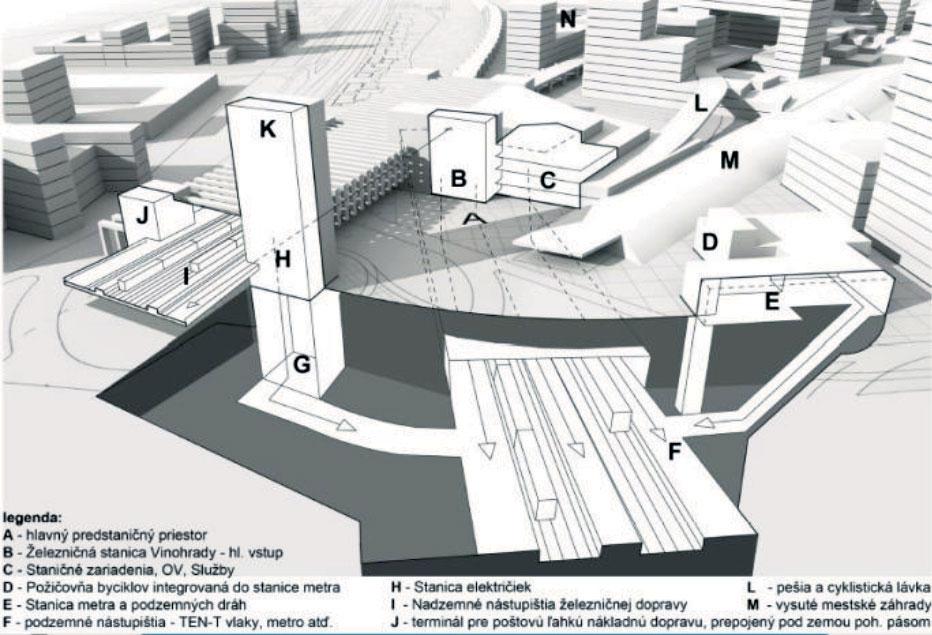 Obr. 2 Železničná stanica Vinohrady diplomový projekt Transformácia územia Dynamitky mestská trieda Račianska I. Hianík 2012