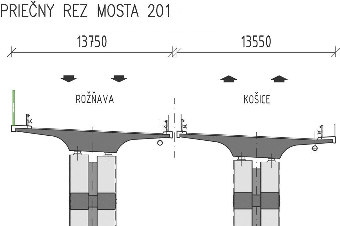 Obr. 3 Priečny rez mostom 201