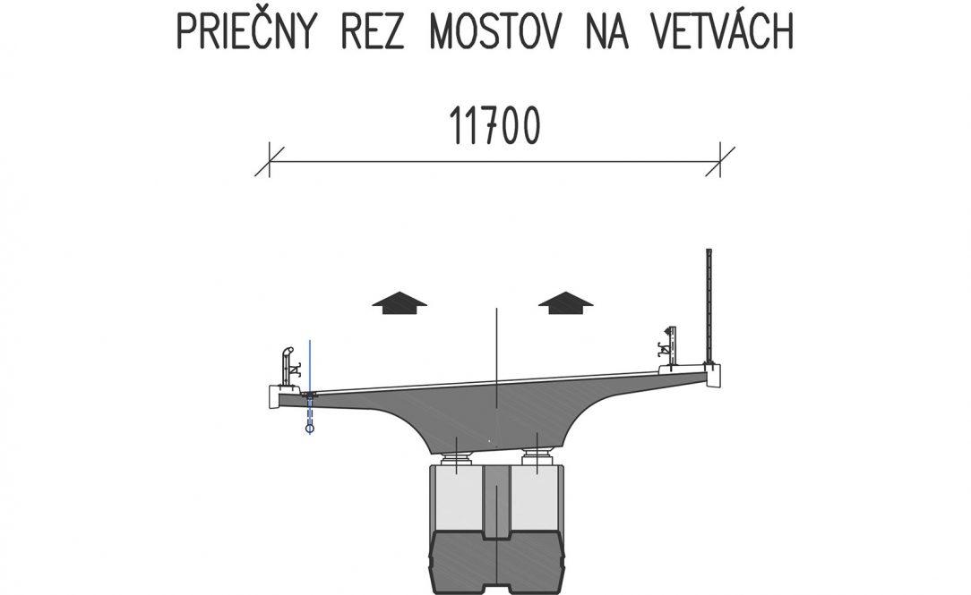 Obr. 4 Typický priečny rez mostmi na vetvách križovatiek