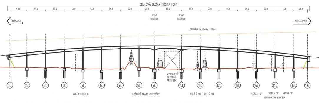 Obr. 6 Pozdĺžny rez mostom 205 v areáli USSK