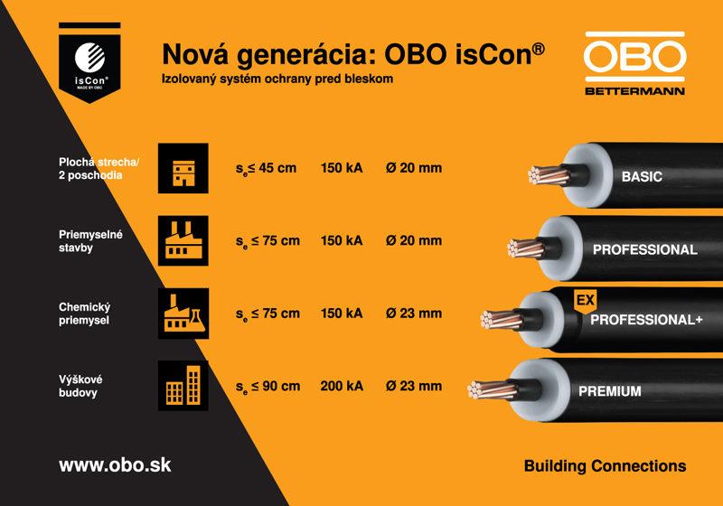 OBO isCon
