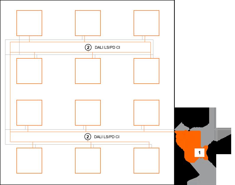 Schéma zapojenia svietidiel Panel IndiviLED s DALI ovládaním