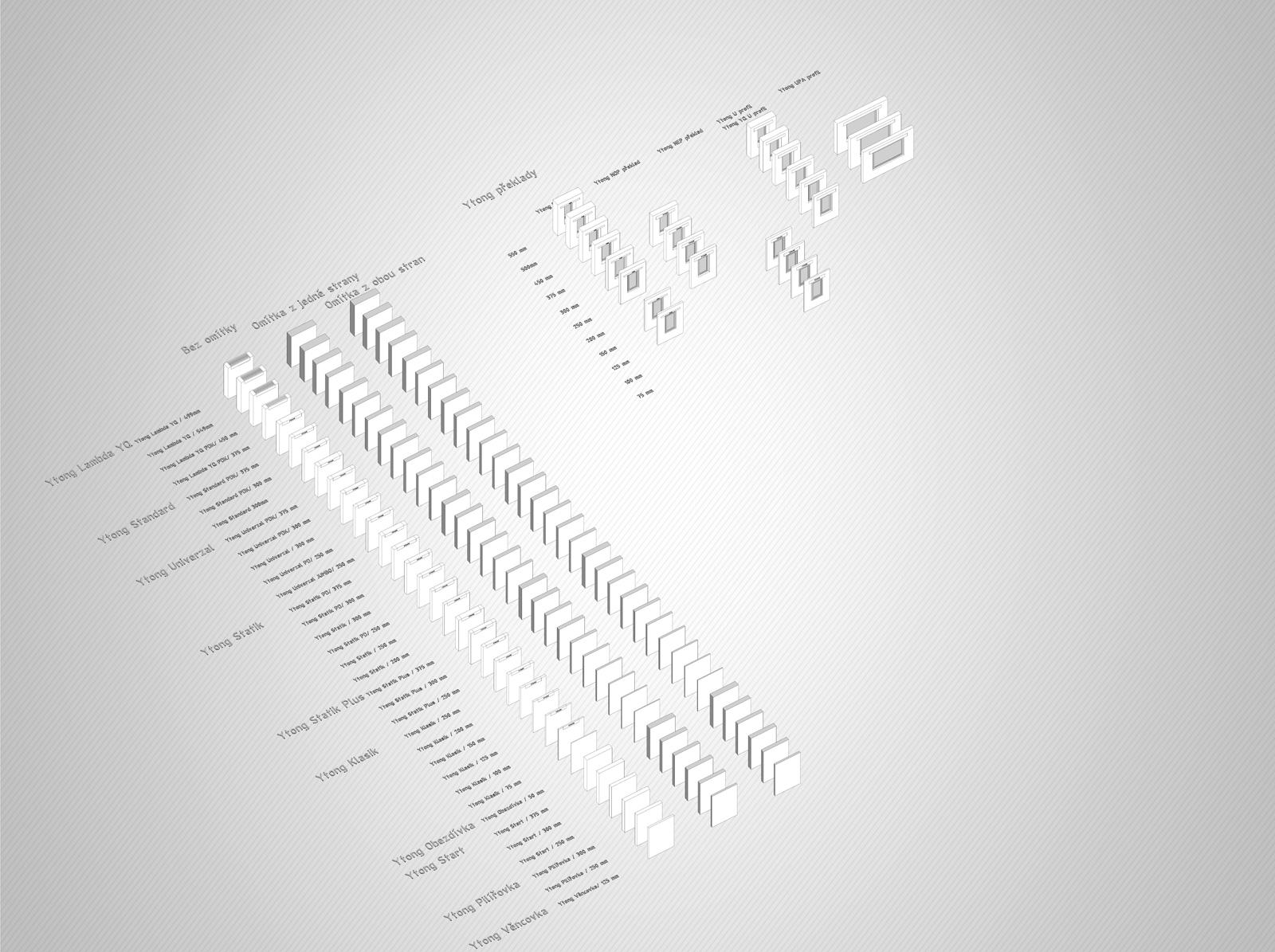 projektovanie so sadou BIM prvkou od spoločnosti XELLA 2