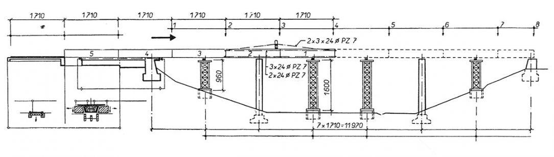 Obr. 4 Schéma výstavby mosta v Tomiciach [2]