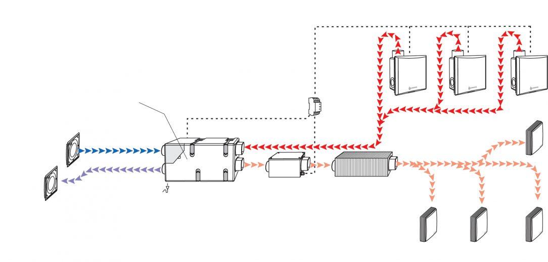 AirClean 180 schéma