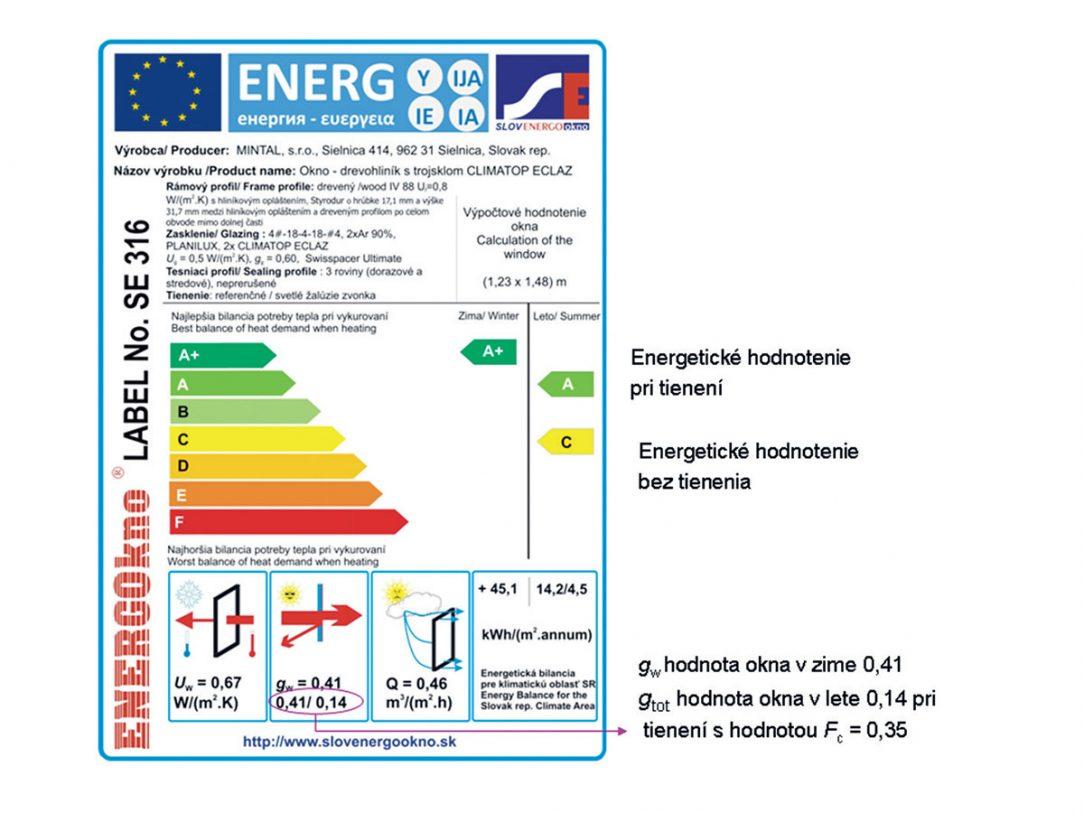 Obr. 1 Energetický štítok s hodnotením okna v zimnom a letnom období