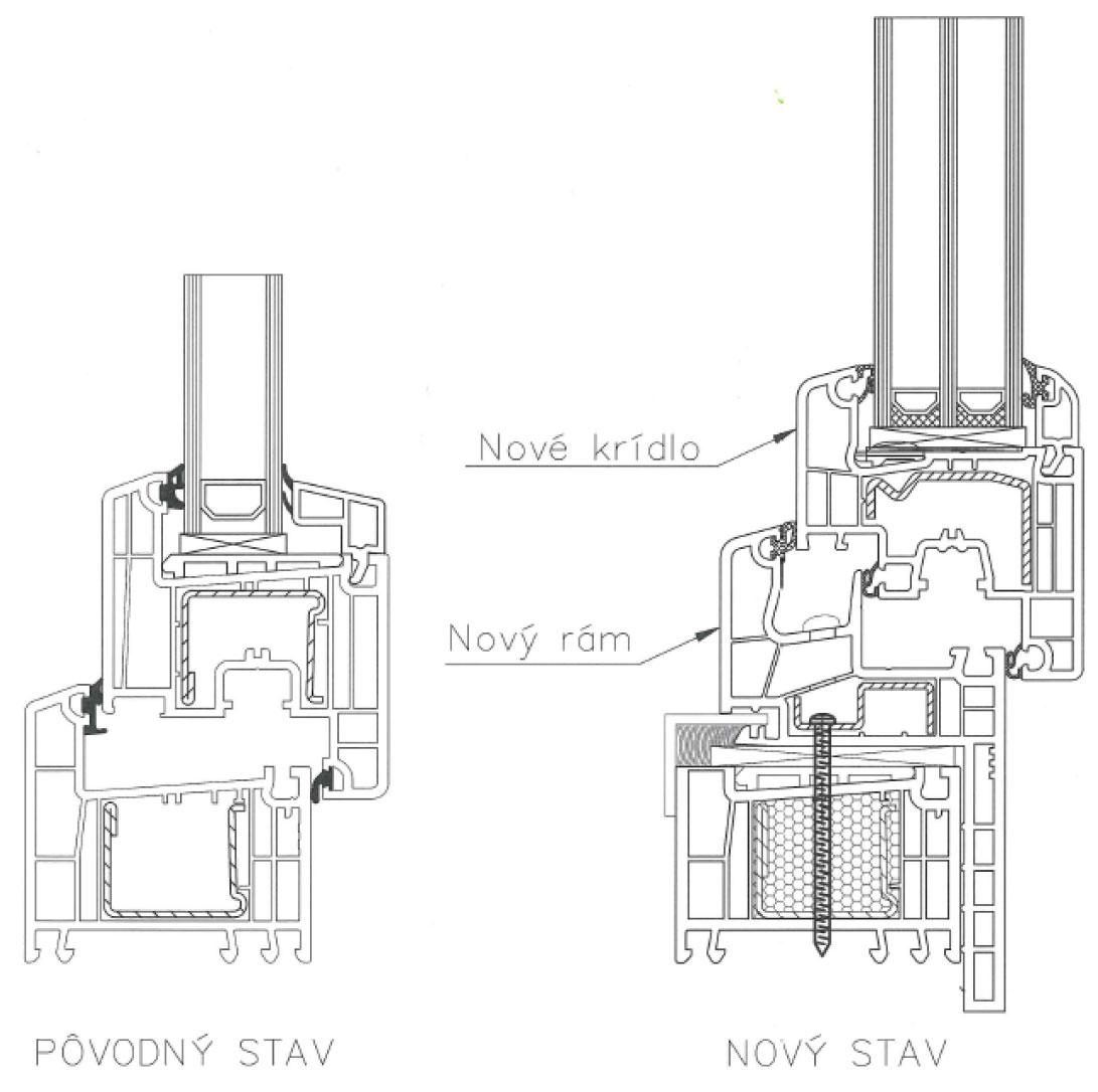 Obr. 1 Jednoduchá schéma použitia rekonštrukčného rámu na pôvodný PVC rám