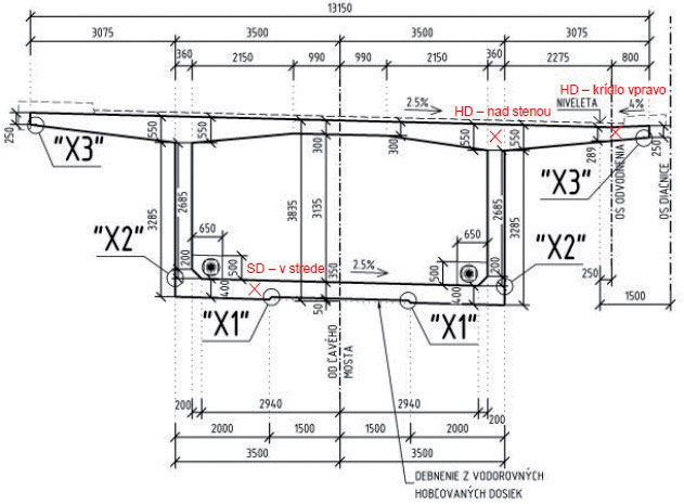 Obr. 1 Umiestnenie termočlánkov v konštrukcii lamely na účely merania teploty v jej vnútri