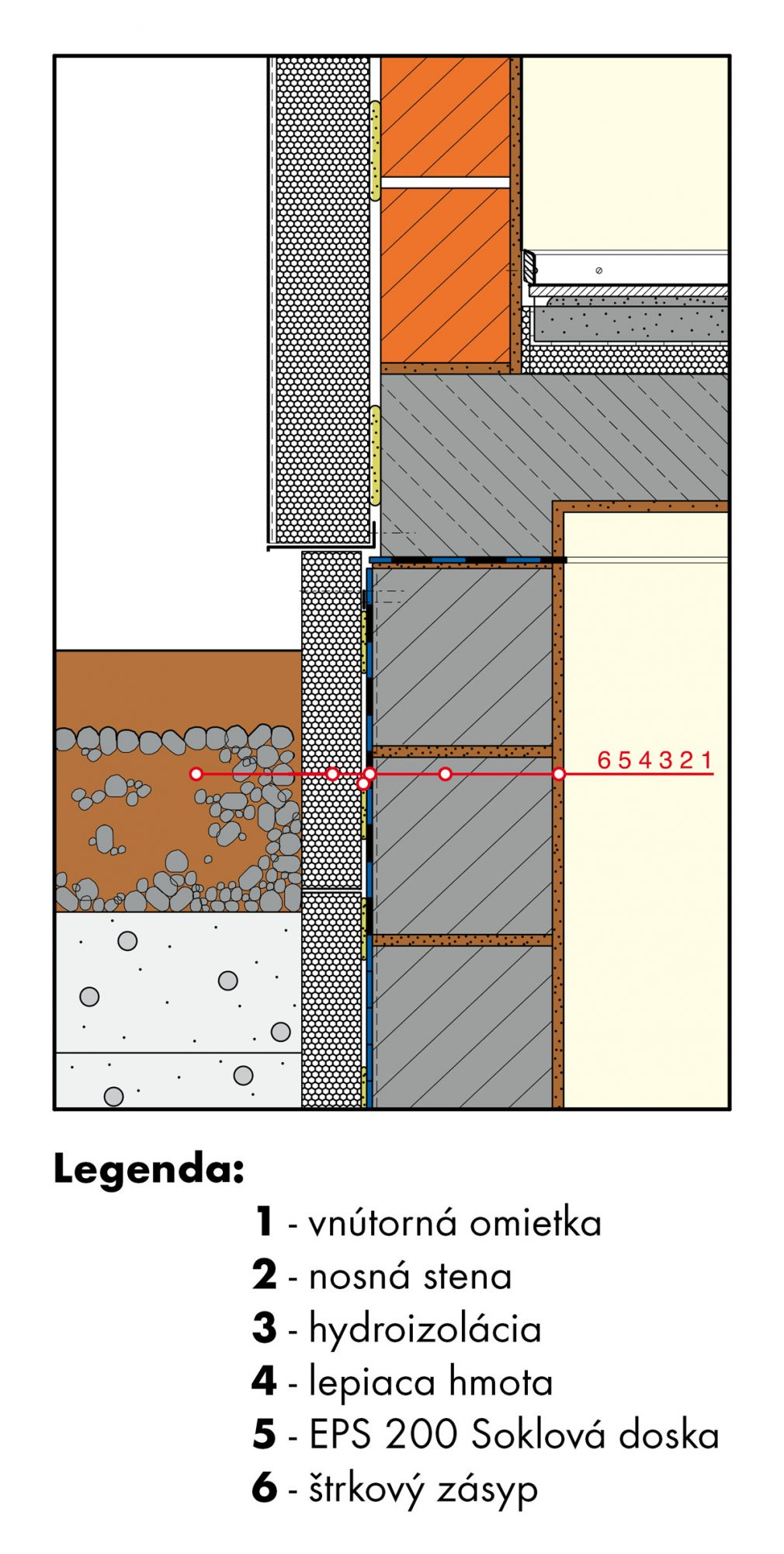 Soklová doska POLYFORM EPS 200 sa používa na tepelnú izoláciu vonkajších obvodových konštrukcií pod úrovňou terénu