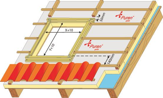 Obr. 7 Po zhotovení strešného odtokového žliabku sa doplnia strešné laty a priskrutkujú sa k zatepľovaciemu rámu.