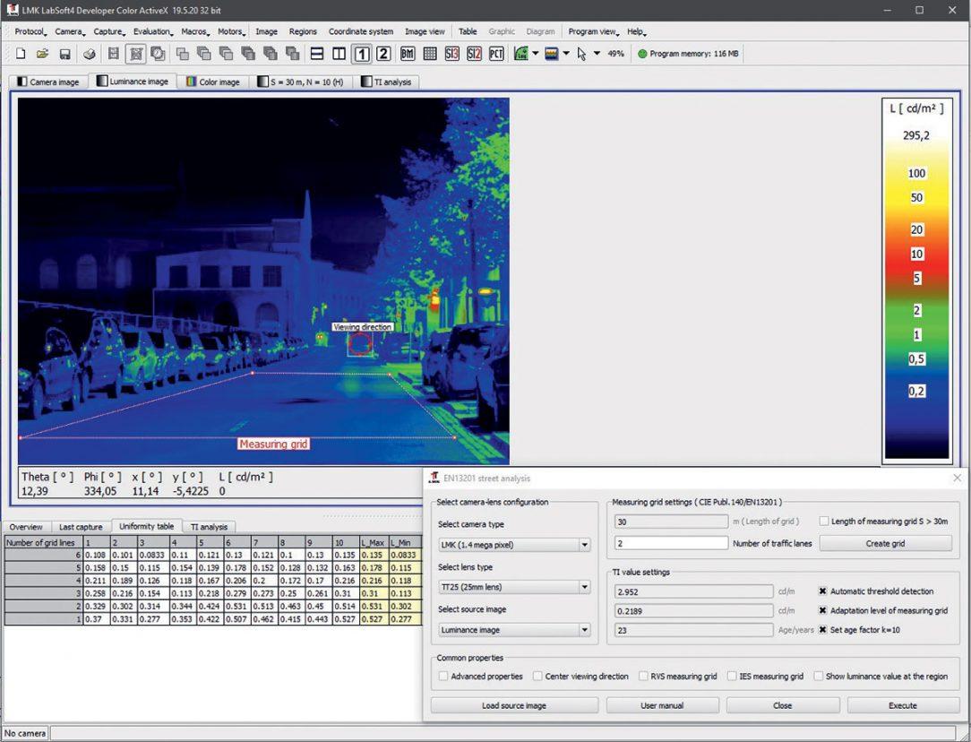 Zobrazovacia plocha softvéru LMK LabSoft