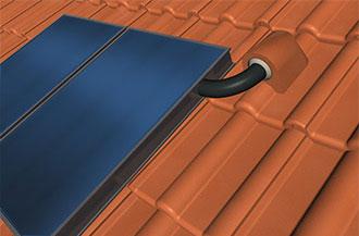 kridla pre napojenie slnečného kolektora