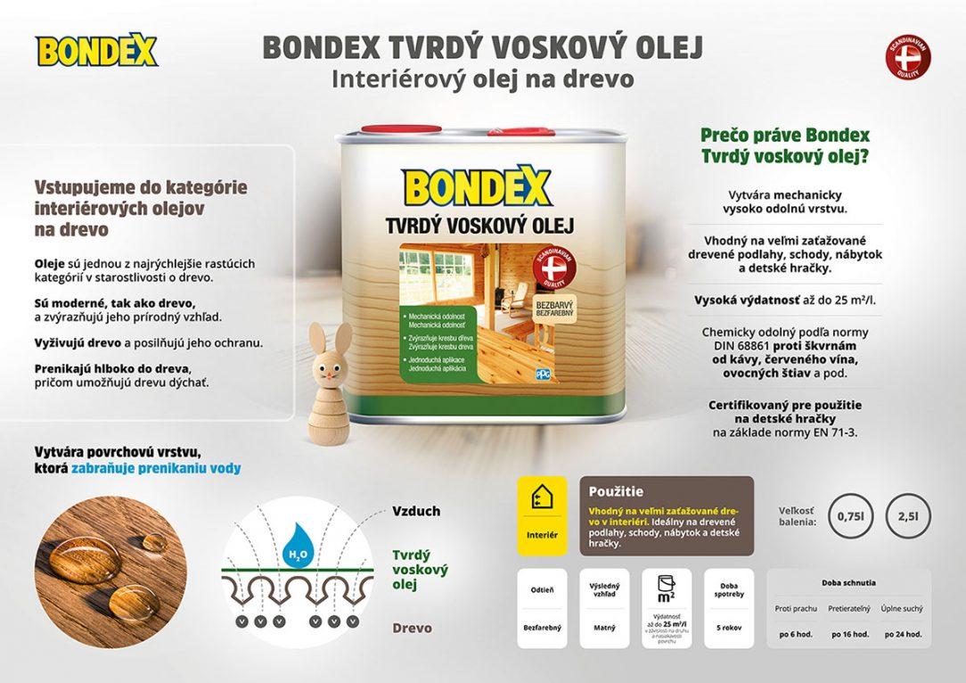 Bondex SK Tvrdy voskovy olej prezenter nahled RGB 2
