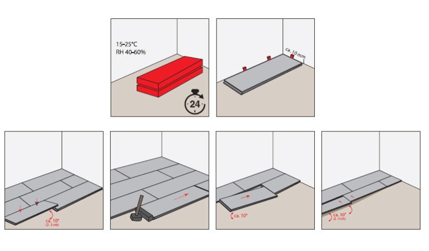 Ľahké kladenie to je jedna z hlavných výhod podlahy WELL click.