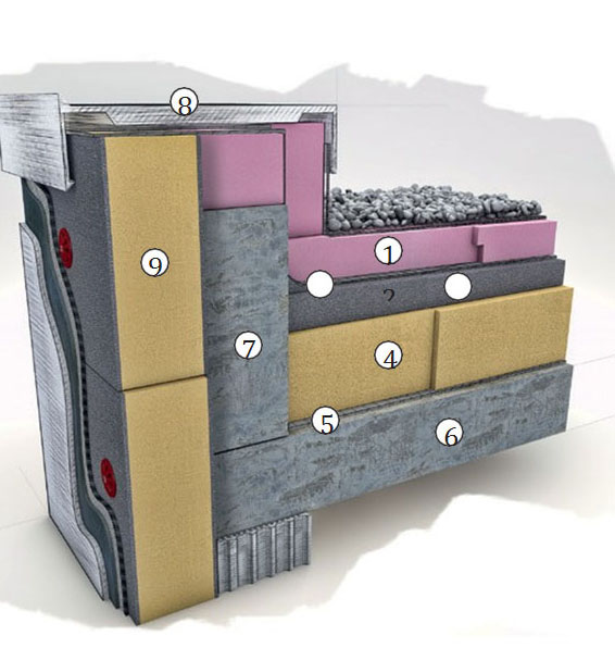 tandardná metóda zhotovenia atiky pomocou betónových debniacich tvárnic a dodatočných tepelnoizolačných prvkov