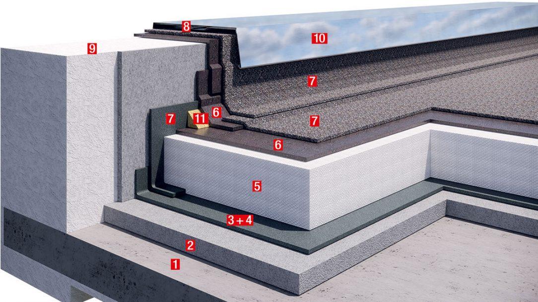 Skladba vrstiev jednoplášťovej plochej strechy