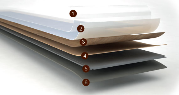 Detailný rez produktom 1 PUR ochranná vrstva 2 Nášľapná vrstva 3 Dekoračné fólie 4 Elastická podložka 5 Vodotesný základný nosič 6 Odhlučnené podložie