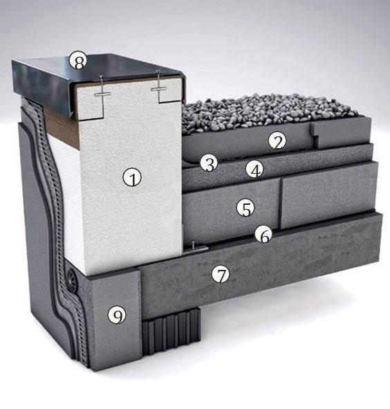 Metóda zhotovenia atiky pomocou atikového prvku Austrotherm – ušetrí náklady na materiál a čas