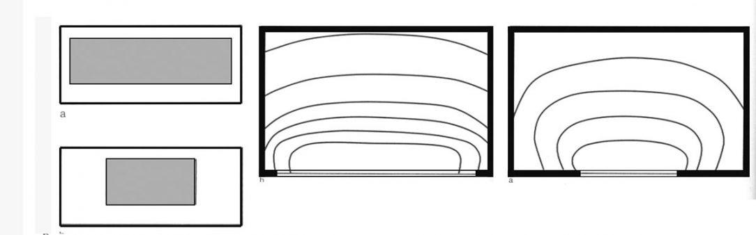 Obr. 4 Vplyv šírky okna na rozloženie dennej osvetlenosti v miestnosti so zvislým oknom