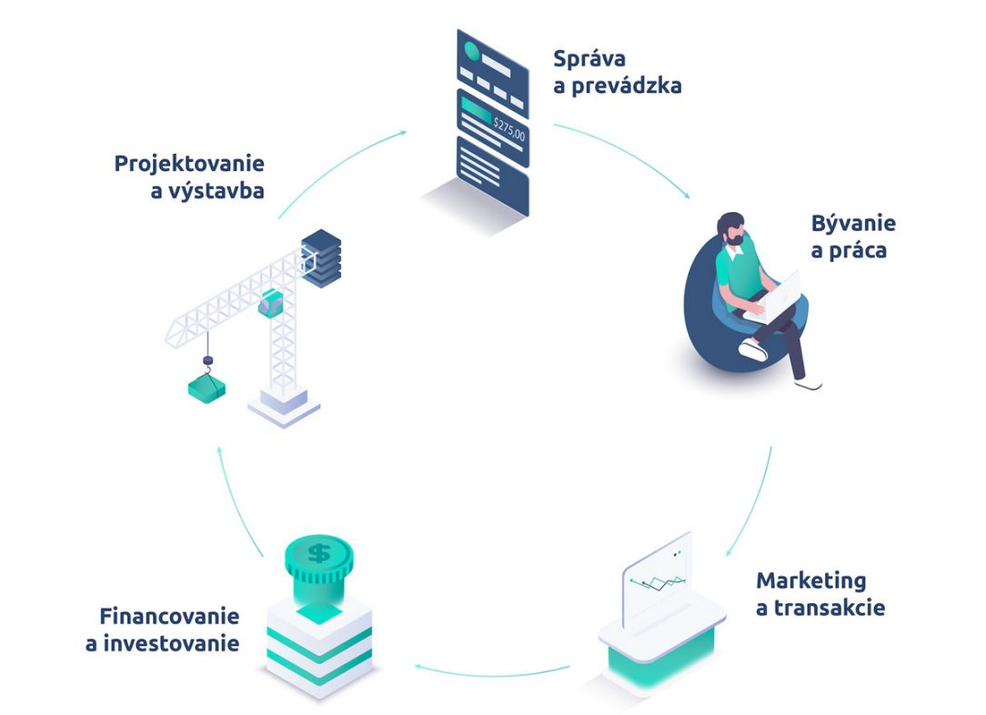 PropTech 01