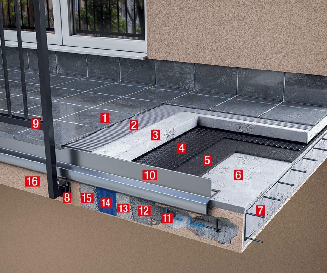 Systém na opravu balkónovej konštrukcie