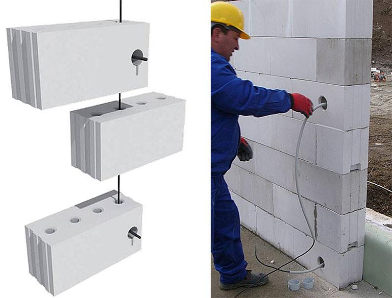 Väčšina murovacích prvkov stavebného systém KMB Sendwix ponúka oproti iným murovacím materiálom už od výroby tzv. elektrokanáliky.