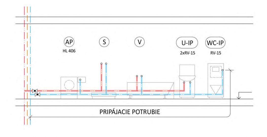 Obr. 1 Pripájacie potrubie vodovodu studenej a teplej vody (zdroj: autorky) AP – automatická práčka, S – sprcha, V – vaňa, U-IP – umývadlo s inštalačným prvkom, WC-IP – WC s inštalačným prvkom, RV – rohový ventil