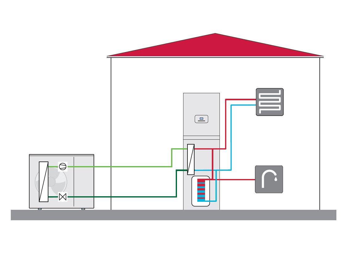 Zapojenie tepelného čerpadla GeniaAir Split a vnútorného modulu GeniaSet Split