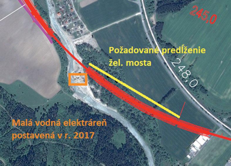 Obr. 2 Na plánovanej železničnej trati (červená) je južne od Podturne navrhnutý železničný most ponad Váh (dĺžka 290 m), pričom ŠOP SR požaduje násyp východne od premostenia zmeniť na mostnú estakádu a predĺžiť tak navrhovaný most o 800 m.