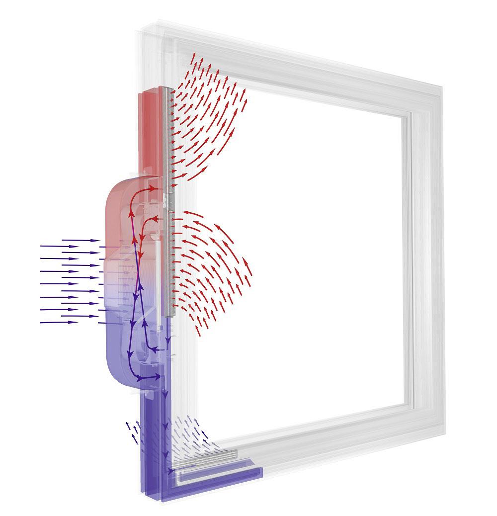 I tec Vetranie princip vymeny vyduchu v okne s I tec Vetranim 1000x1038