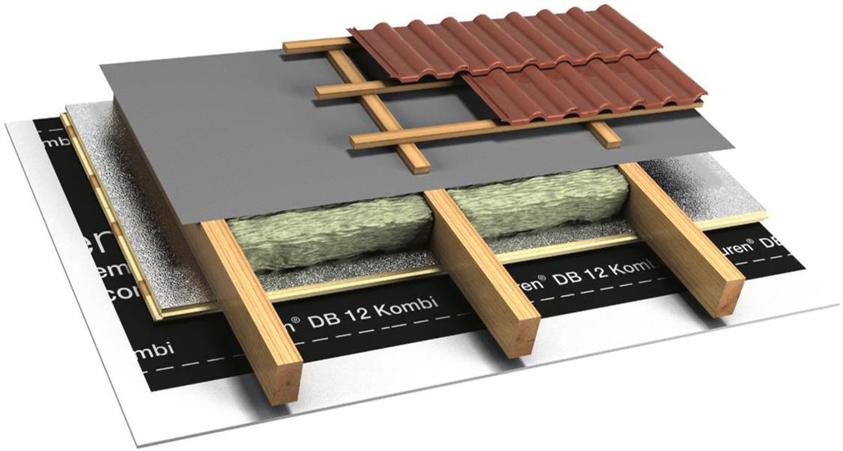 Obr. 1 Systémové riešenia zateplenia šikmej strechy s tepelnoizolačnou doskou z PIR pod krokvami.