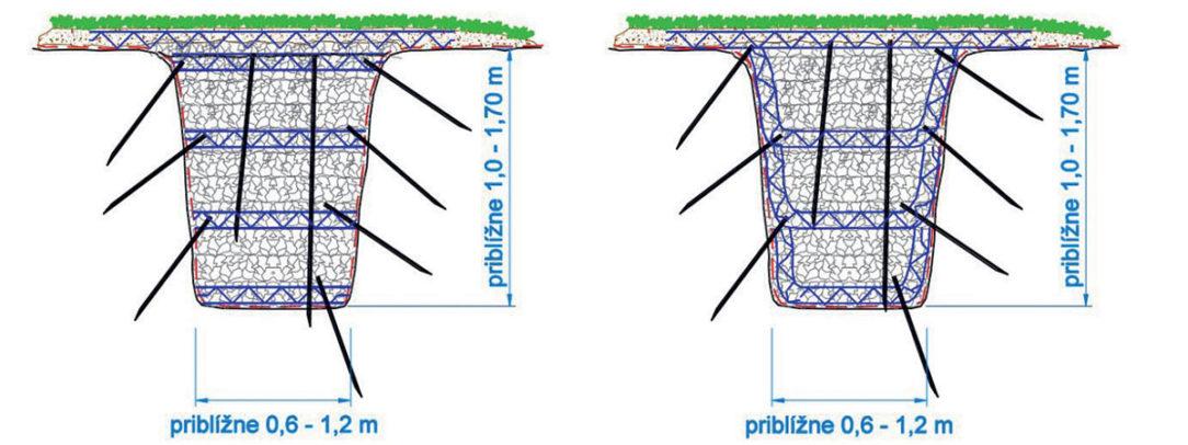 Obr. 11 Realizácia vystuženého drenážneho rebra systémom Krismer 3D