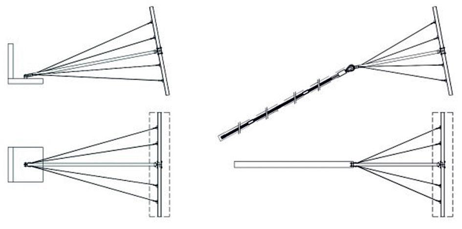 Obr. 2 Typy kotevných prvkov