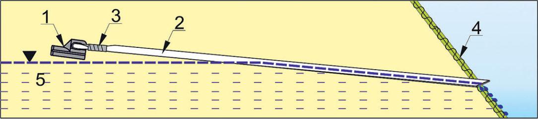 Obr. 12 Geodrén ZUBOR 1 – inštalačná hlava, 2 – drenážny geokompozit, 3 – bezpečnostná páska, 4 – povrch svahu, 5 – zvodnená vrstva