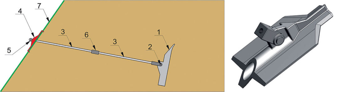 Obr. 6 Mechanická zemná kotva ZUBOR 1 – kotviaca hlava, 2 – kĺb, 3 – závitová tyč M20, 4 – roznášacia platňa, 5 – poistná matica M20, 6 – konektor M20, 7 – flexibilný obklad (napr. sieť)