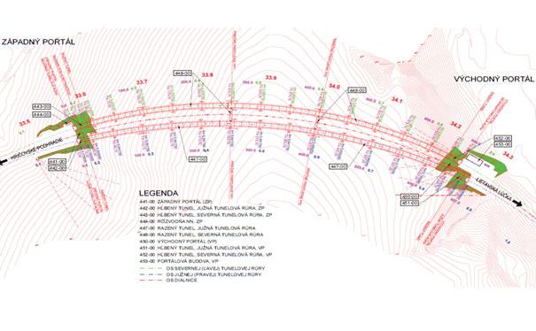 Obr. č. 1 Situácia a objektová skladba Tunela Žilina