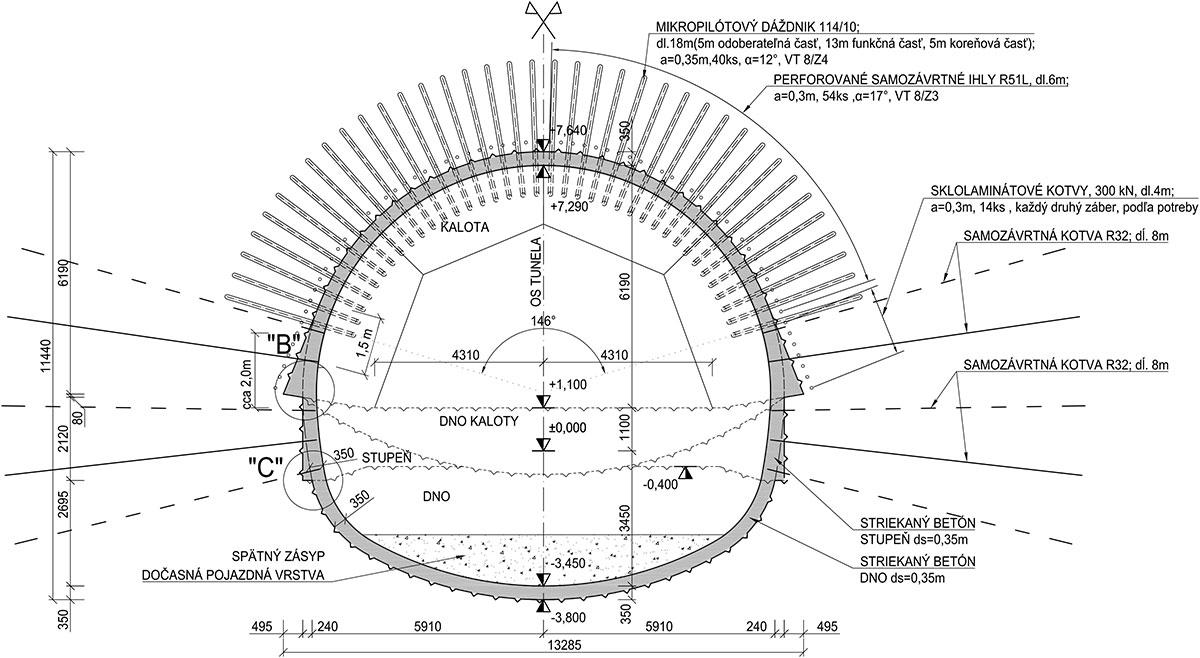 Obr. 1 Schéma zaistenia čelby vo VT8