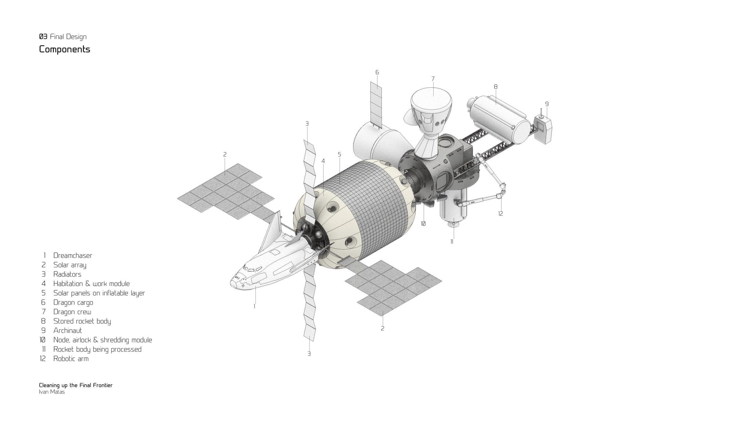 Komponenty vesmírnej stanice R3-Debris.