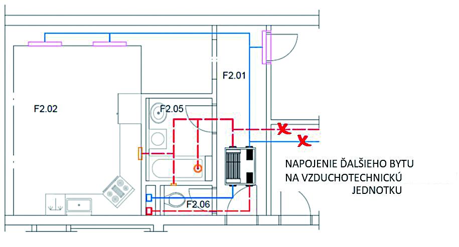 Obr. 9 Znázornenie neprípustného napojenia susedného bytu na rozvod vzduchotechniky bytu s inštalovanou vzduchotechnickou jednotkou